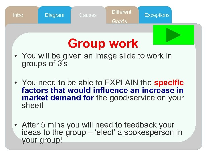 Intro Diagram Causes Different Exceptions Goods Group work • You will be given an