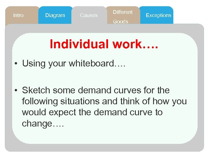 Intro Diagram Causes Different Exceptions Goods Individual work…. • Using your whiteboard…. • Sketch