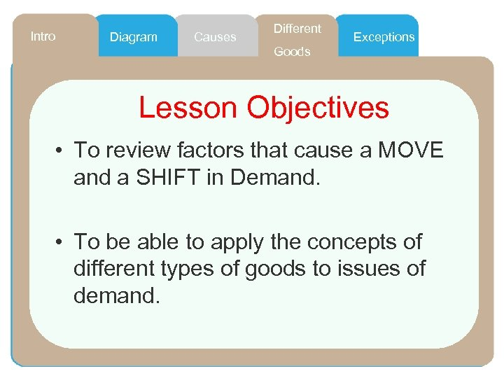 Intro Diagram Causes Different Exceptions Goods Lesson Objectives • To review factors that cause