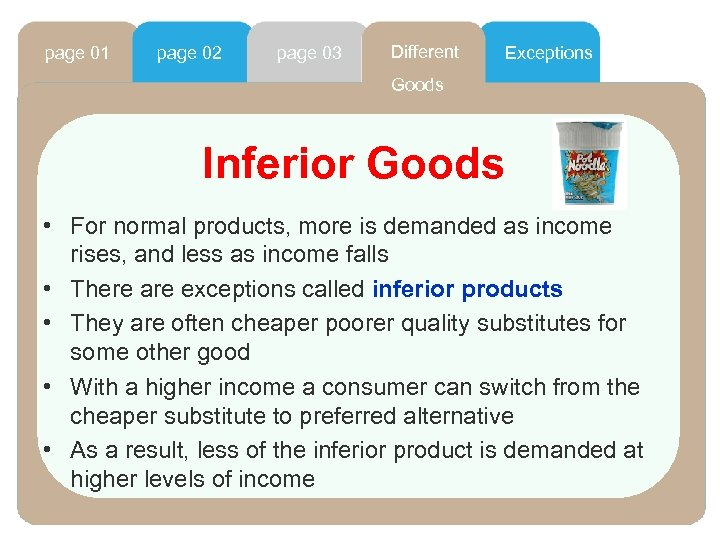 page 01 page 02 page 03 Different Exceptions Goods Inferior Goods • For normal