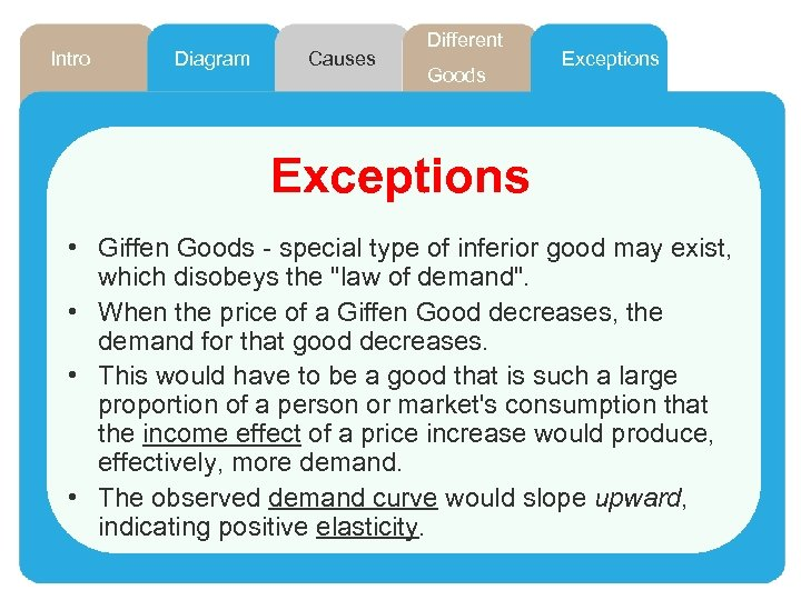 Intro Diagram Causes Different Goods Exceptions • Giffen Goods - special type of inferior