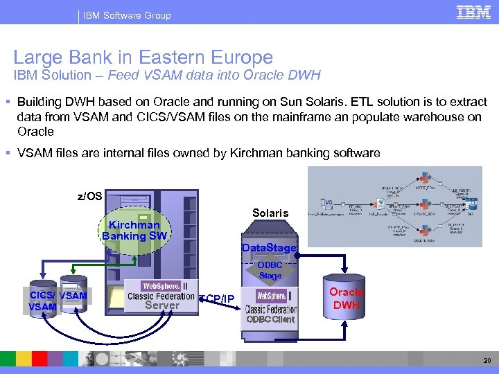 IBM Software Group Large Bank in Eastern Europe IBM Solution – Feed VSAM data