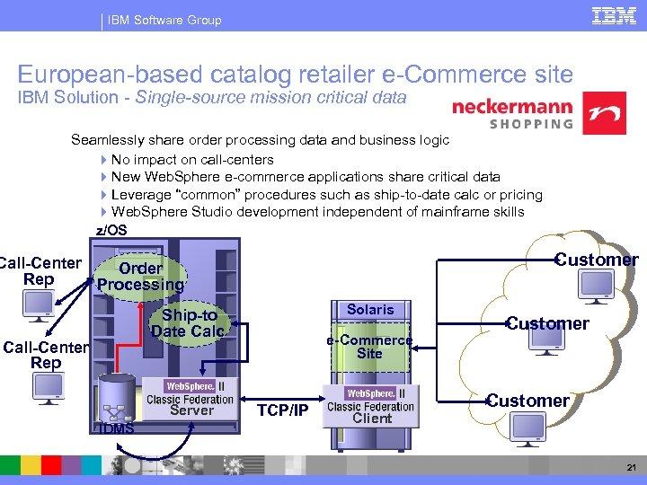 IBM Software Group European-based catalog retailer e-Commerce site IBM Solution - Single-source mission critical