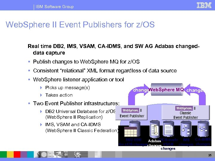 IBM Software Group Web. Sphere II Event Publishers for z/OS Real time DB 2,