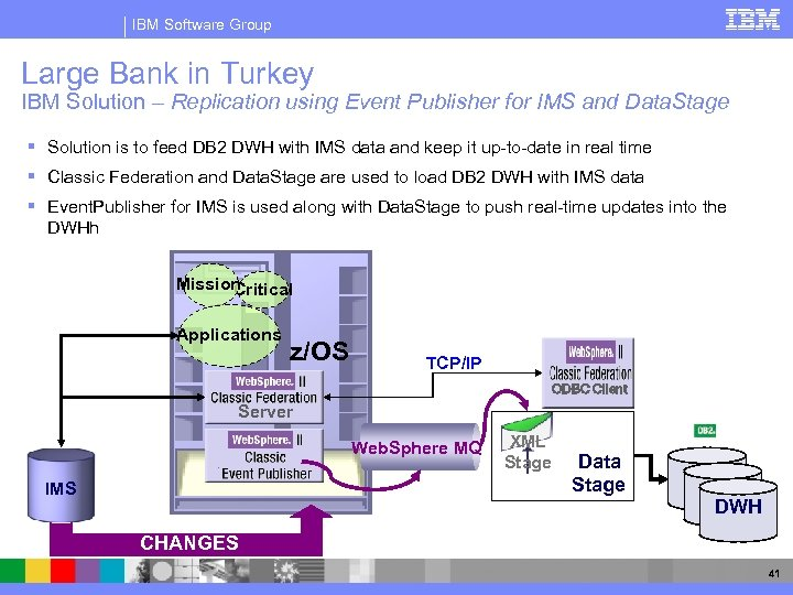 IBM Software Group Large Bank in Turkey IBM Solution – Replication using Event Publisher