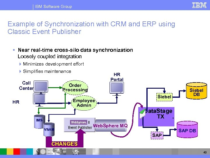 IBM Software Group Example of Synchronization with CRM and ERP using Classic Event Publisher