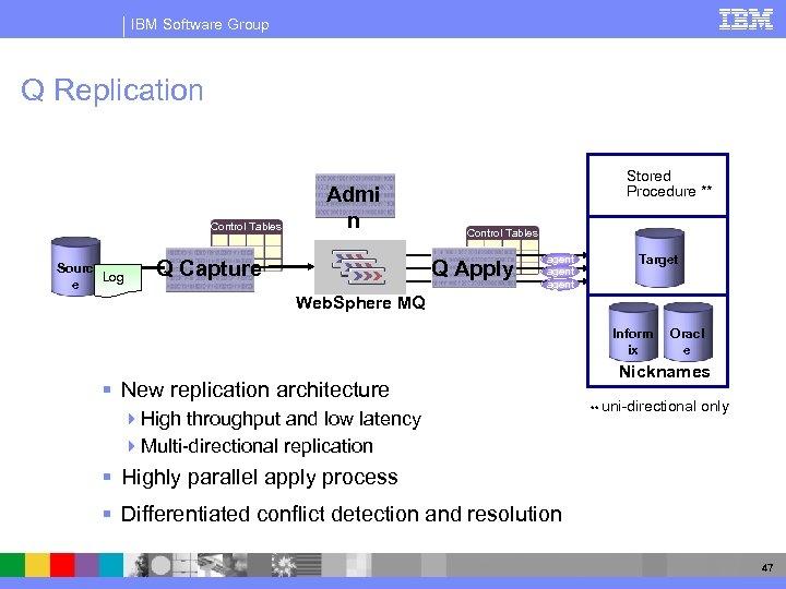 IBM Software Group Q Replication Control Tables Sourc Log e Admi n Q Capture