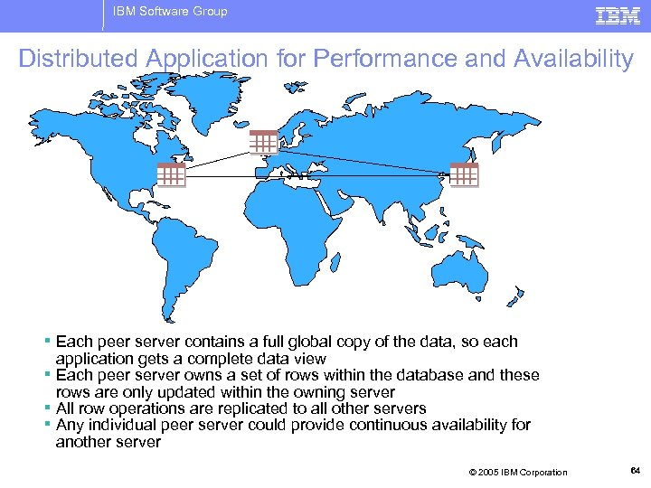 IBM Software Group Distributed Application for Performance and Availability ▪ Each peer server contains