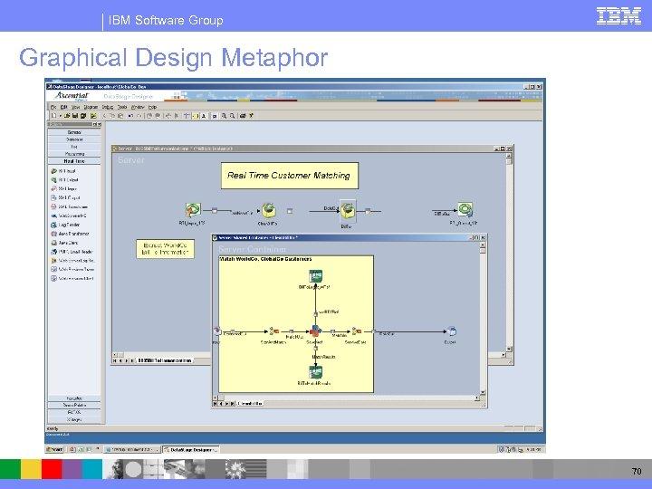 IBM Software Group Graphical Design Metaphor 70