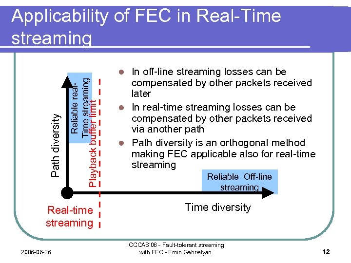 Applicability of FEC in Real-Time streaming In off-line streaming losses can be compensated by