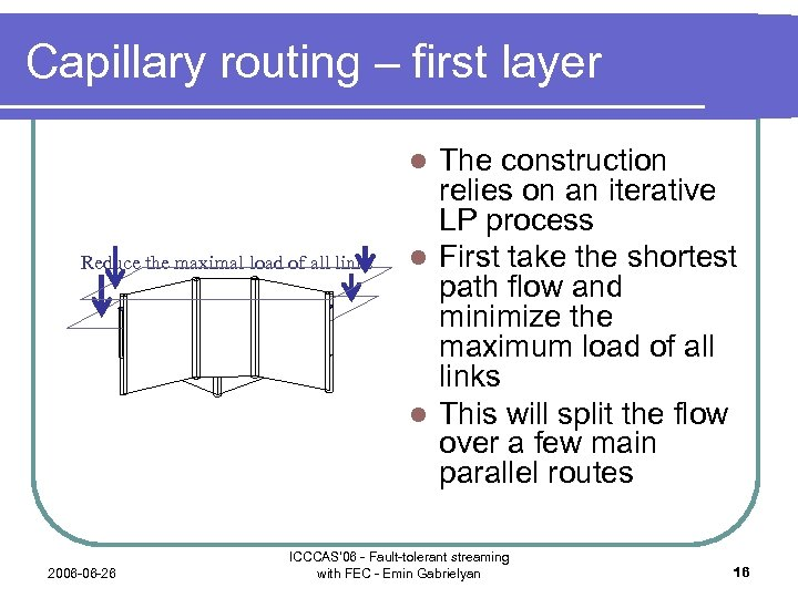 Capillary routing – first layer The construction relies on an iterative LP process l