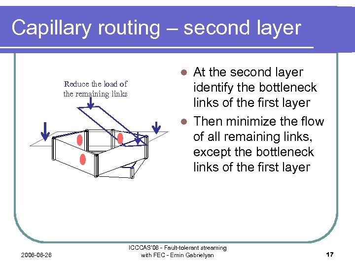 Capillary routing – second layer At the second layer identify the bottleneck links of