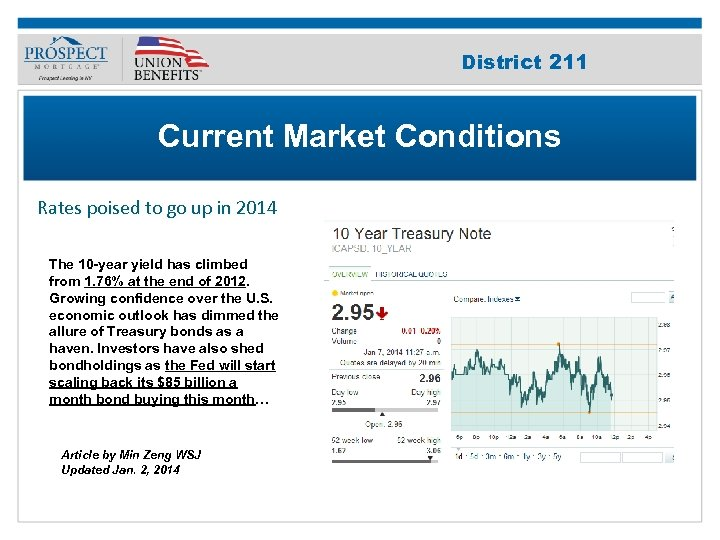 Improve Your 211 District Credit Score Current Market Conditions Rates poised to go up