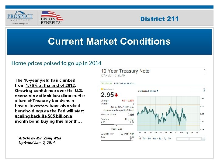 Improve Your 211 District Credit Score Current Market Conditions Home prices poised to go