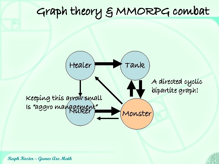 """Graph theory & MMORPG combat Healer Keeping this arrow small Is """"aggro management"""" Nuker"""