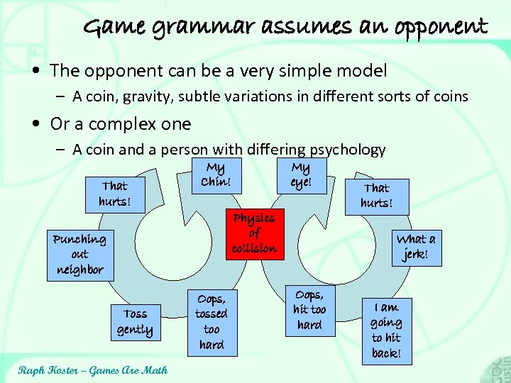 Game grammar assumes an opponent • The opponent can be a very simple model