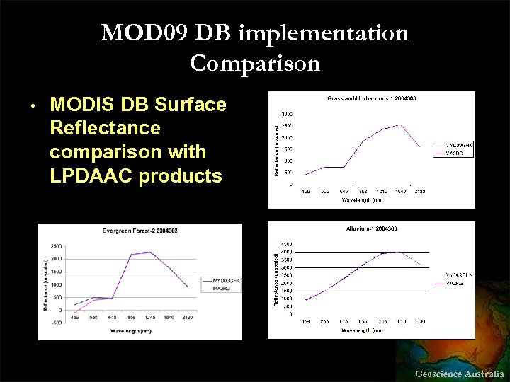 MOD 09 DB implementation Comparison • MODIS DB Surface Reflectance comparison with LPDAAC products