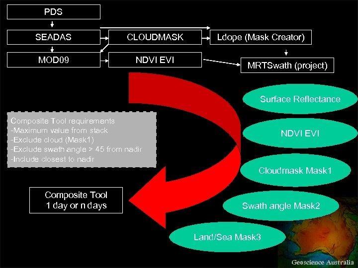 PDS SEADAS CLOUDMASK MOD 09 NDVI EVI Ldope (Mask Creator) MRTSwath (project) Surface Reflectance