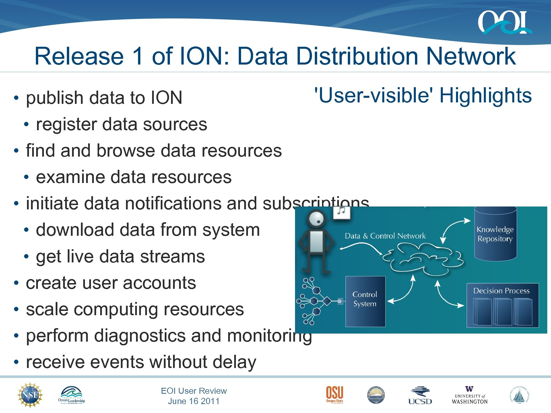 Release 1 of ION: Data Distribution Network • publish data to ION 'User-visible' Highlights