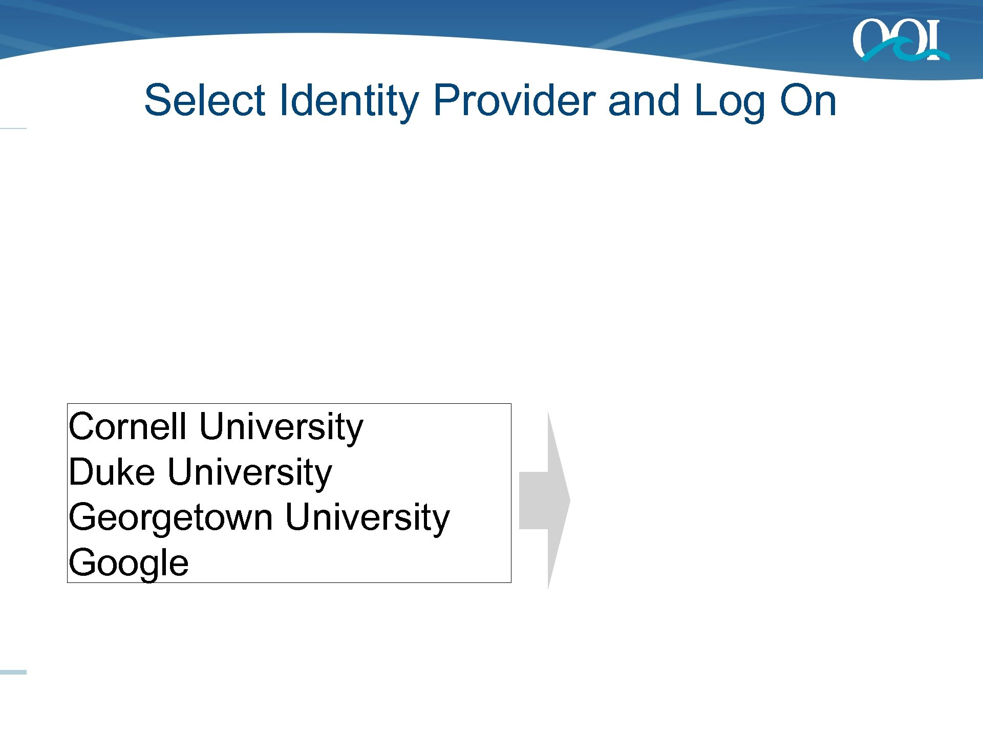 Select Identity Provider and Log On Cornell University Duke University Georgetown University Google EOI