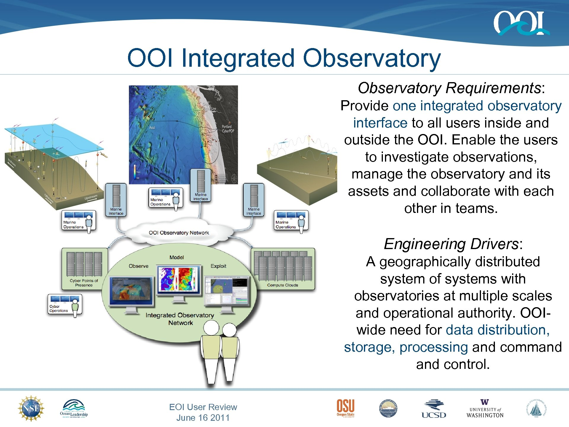 OOI Integrated Observatory Requirements: Provide one integrated observatory interface to all users inside and