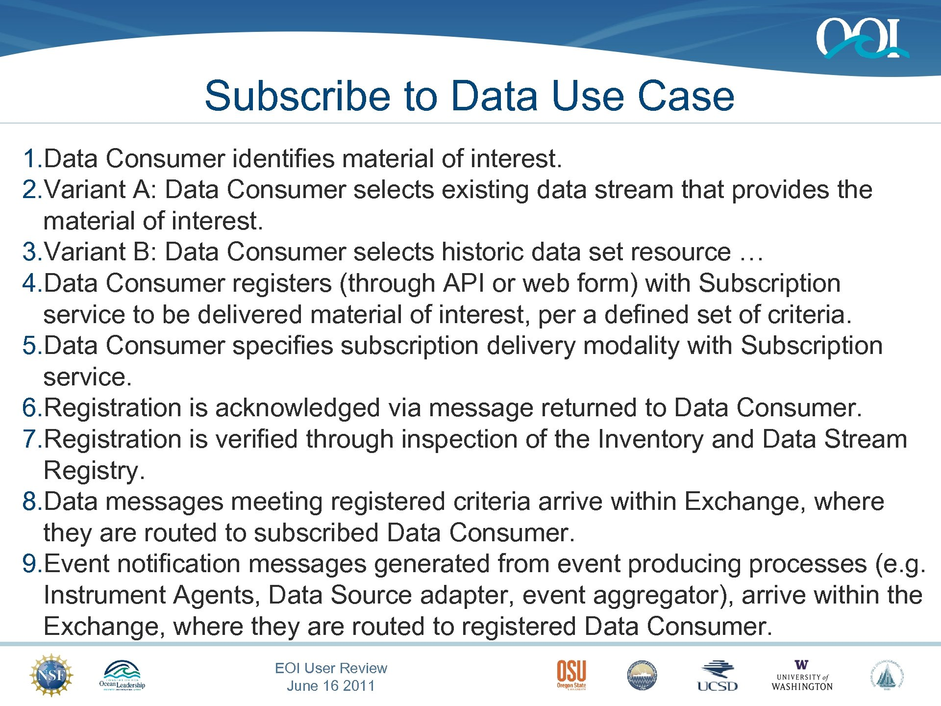Subscribe to Data Use Case 1. Data Consumer identifies material of interest. 2. Variant