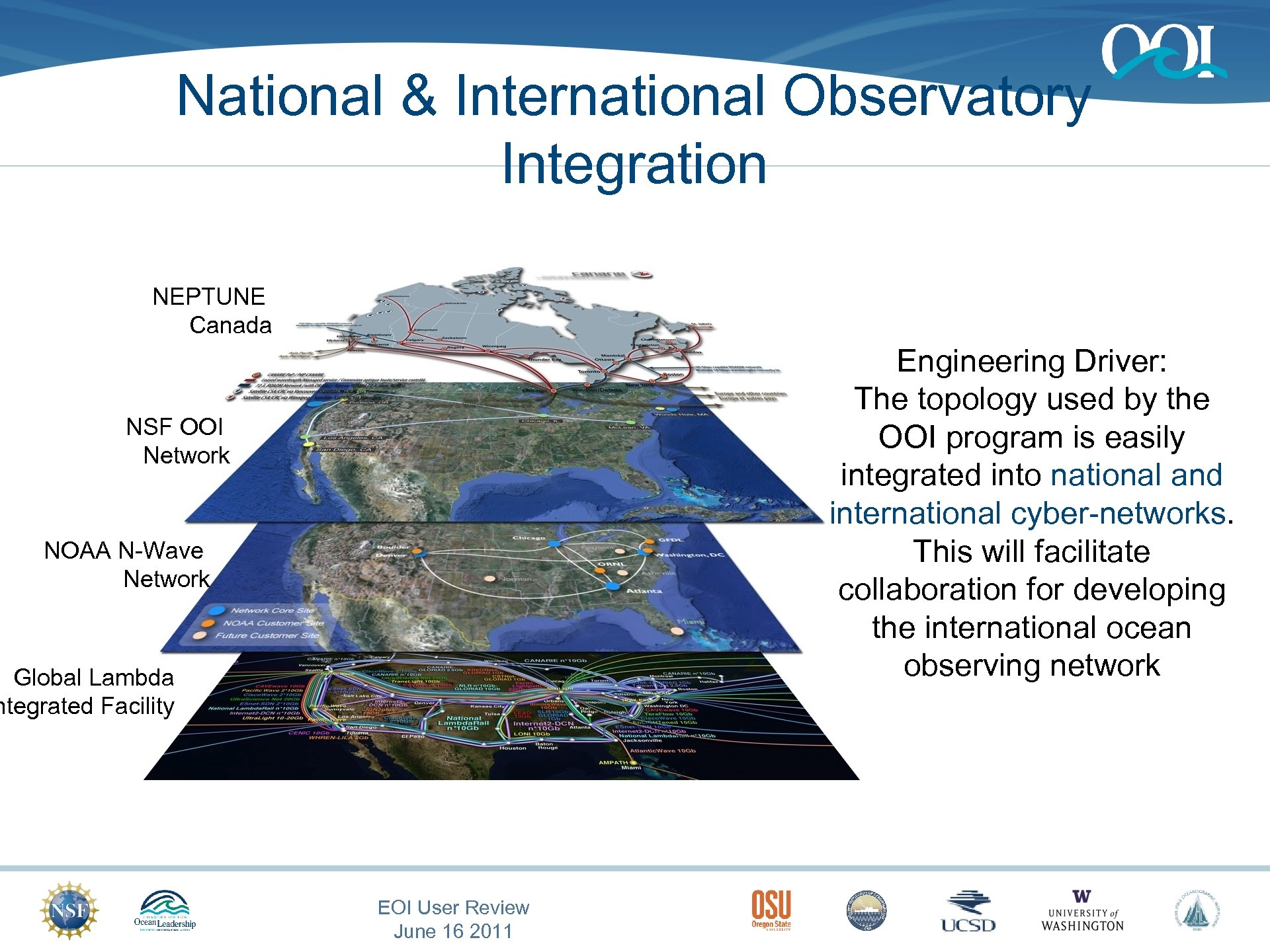 National & International Observatory Integration NEPTUNE Canada Engineering Driver: The topology used by the