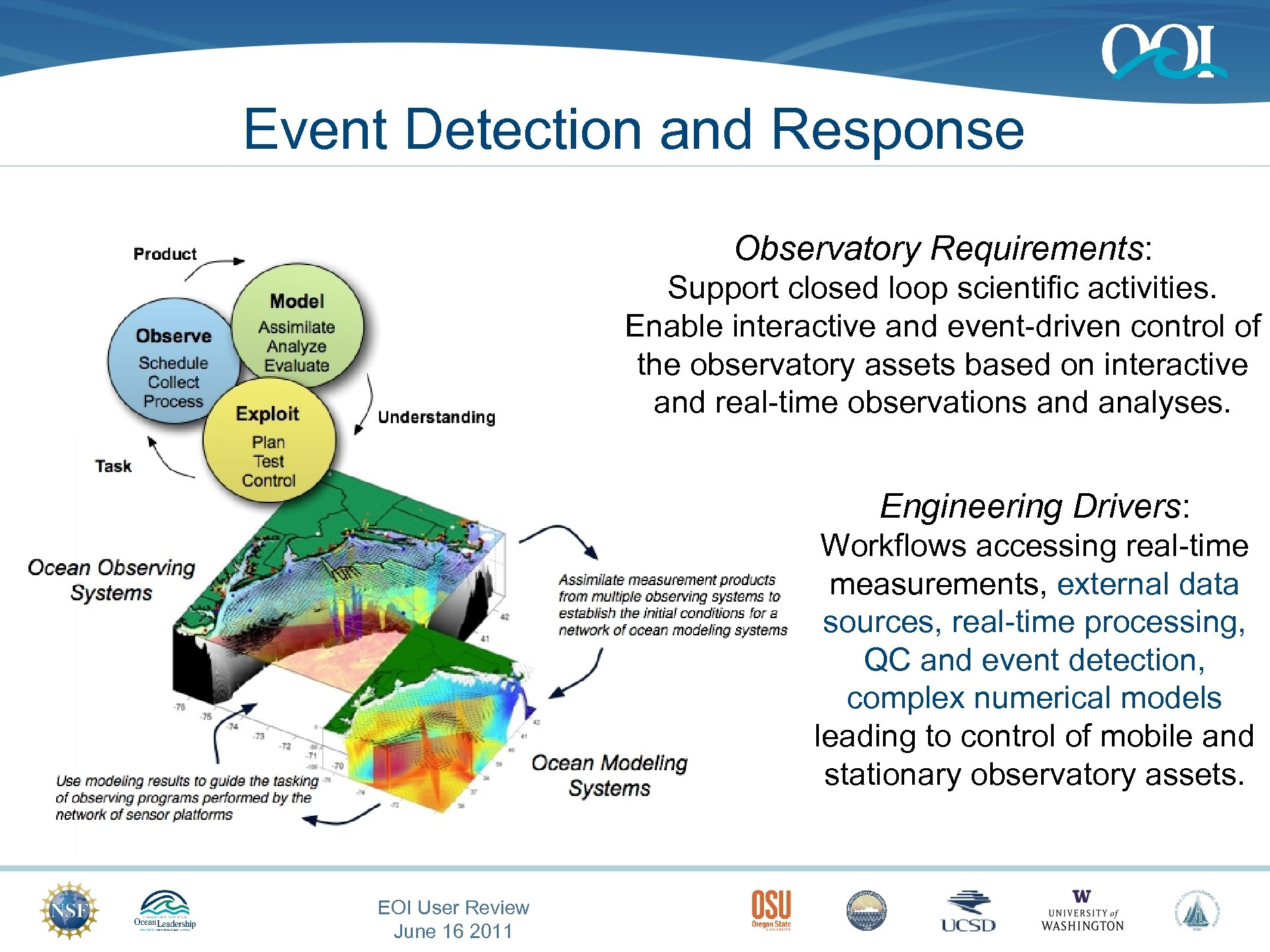 Event Detection and Response Observatory Requirements: Support closed loop scientific activities. Enable interactive and