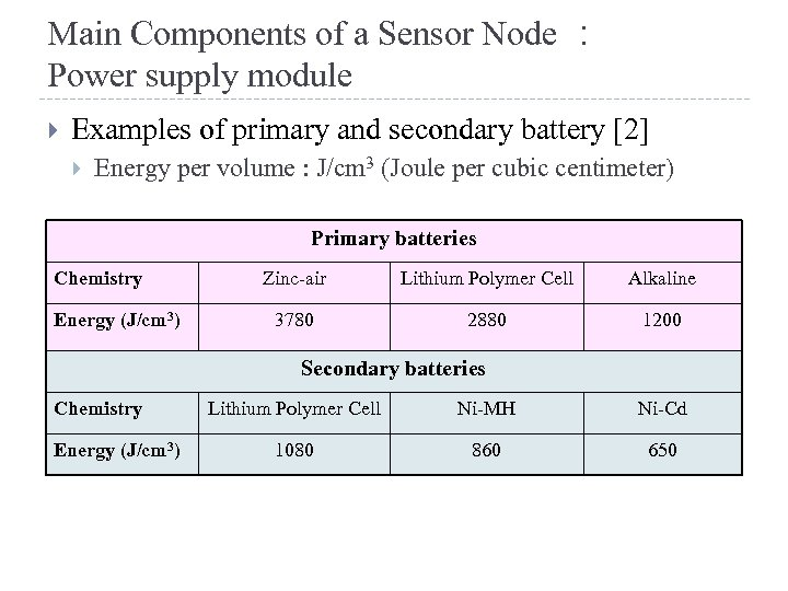 Main Components of a Sensor Node : Power supply module Examples of primary and