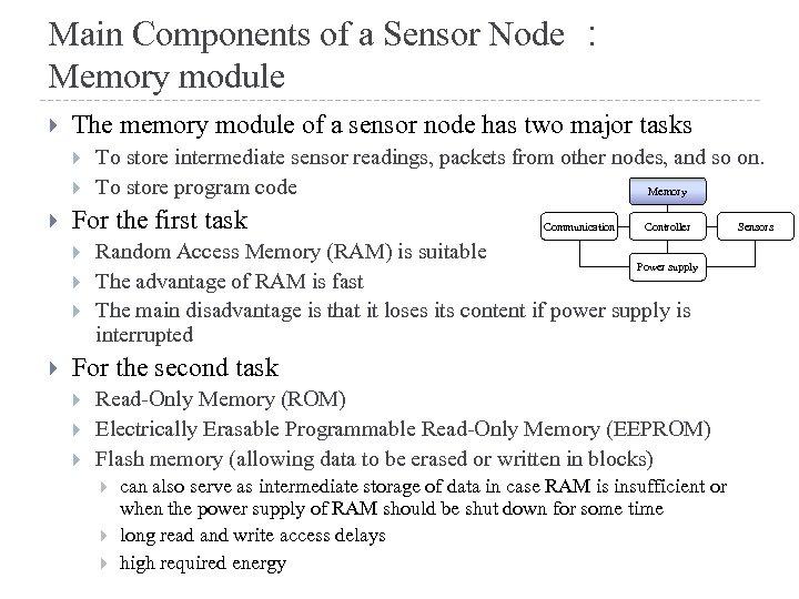 Main Components of a Sensor Node : Memory module The memory module of a