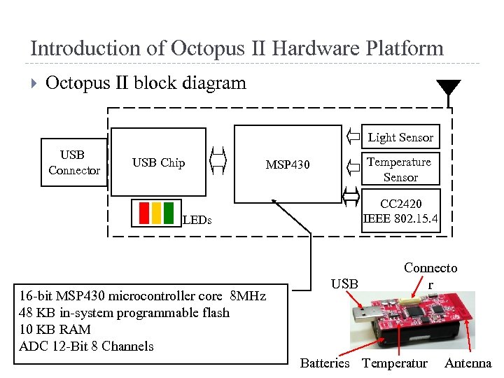 Introduction of Octopus II Hardware Platform Octopus II block diagram Light Sensor USB Connector
