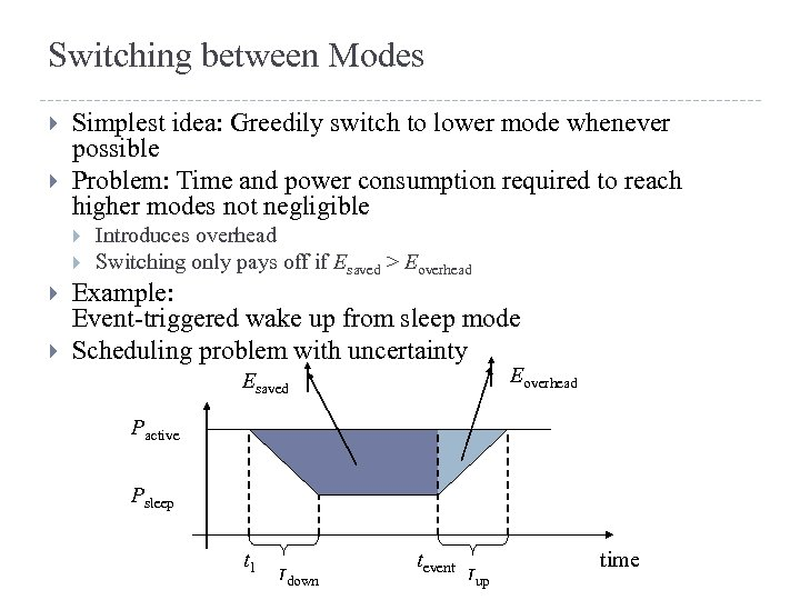 Switching between Modes Simplest idea: Greedily switch to lower mode whenever possible Problem: Time