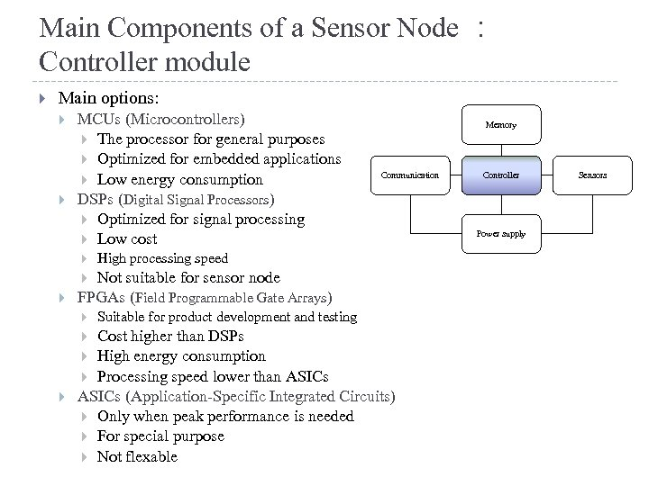 Main Components of a Sensor Node : Controller module Main options: MCUs (Microcontrollers) The