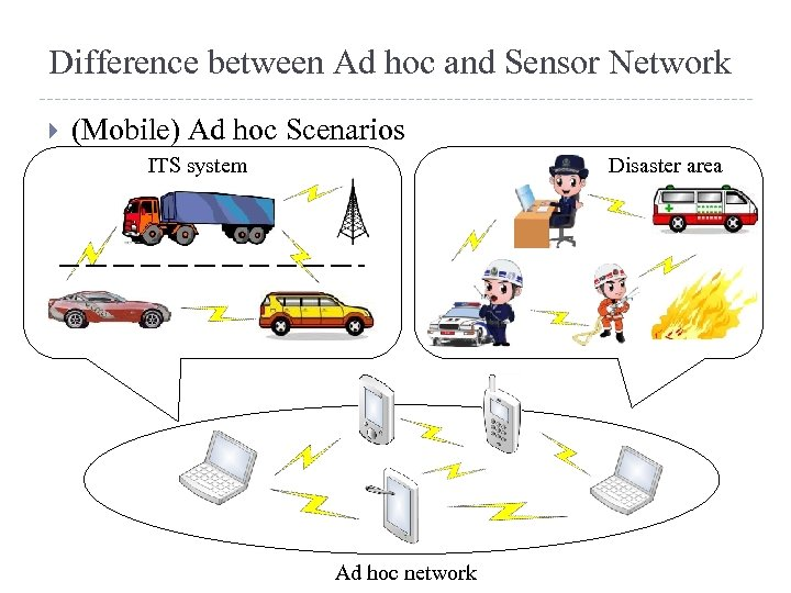 Difference between Ad hoc and Sensor Network (Mobile) Ad hoc Scenarios ITS system Disaster