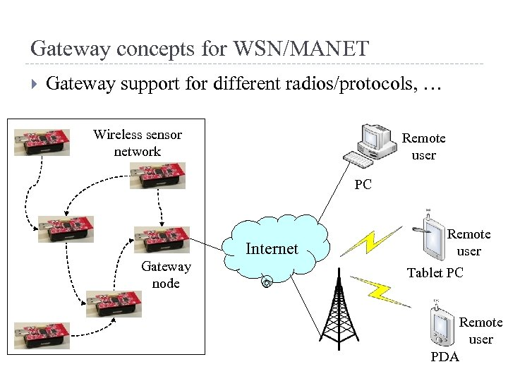 Gateway concepts for WSN/MANET Gateway support for different radios/protocols, … Wireless sensor network Remote