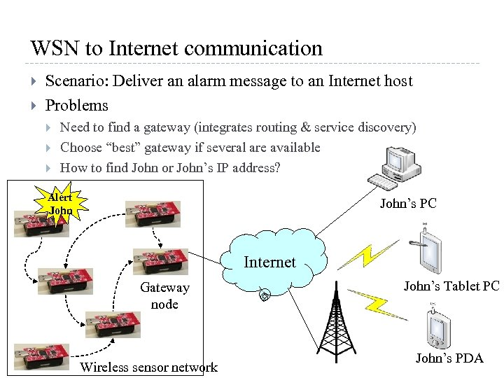 WSN to Internet communication Scenario: Deliver an alarm message to an Internet host Problems