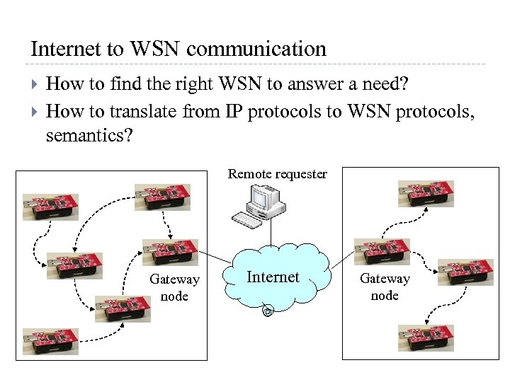 Internet to WSN communication How to find the right WSN to answer a need?