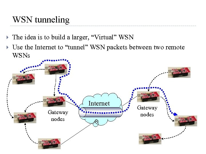 """WSN tunneling The idea is to build a larger, """"Virtual"""" WSN Use the Internet"""