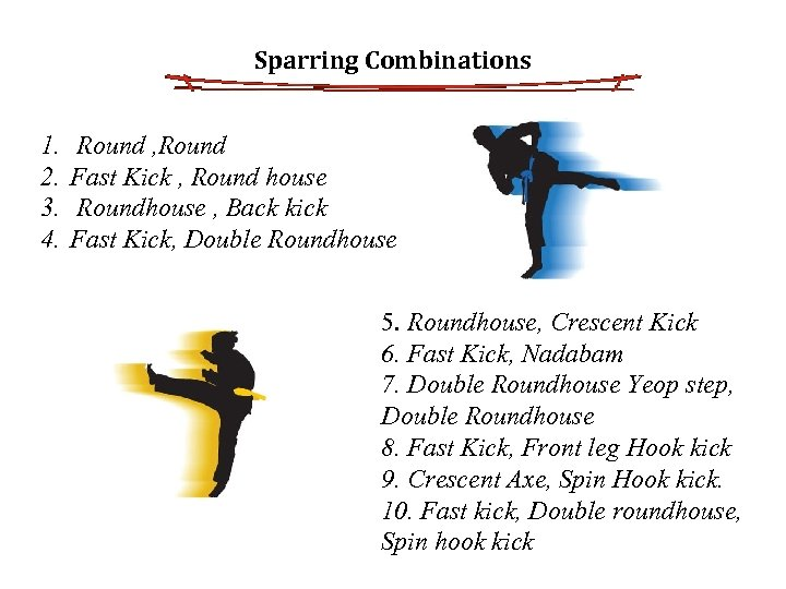 Sparring Combinations 1. 2. 3. 4. Round , Round Fast Kick , Round house