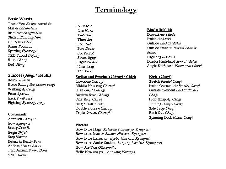 Terminology Basic Words Thank You Kamsa hamni da Master Sabum-Nim Instructor Sangsa-Nim Student Banjang-Nim