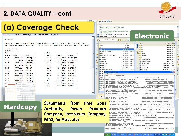 2. DATA QUALITY – cont. 11 Electronic Hardcopy Statements from Free Zone Authority, Power