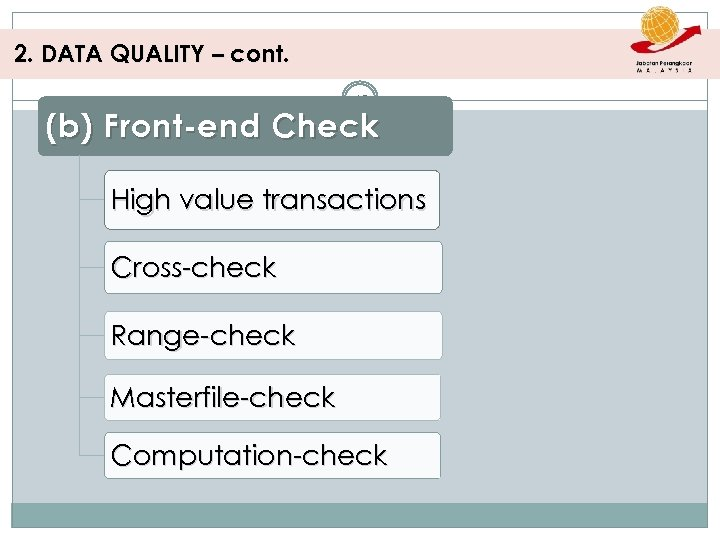 2. DATA QUALITY – cont. 12 (b) Front-end Check High value transactions Cross-check Range-check