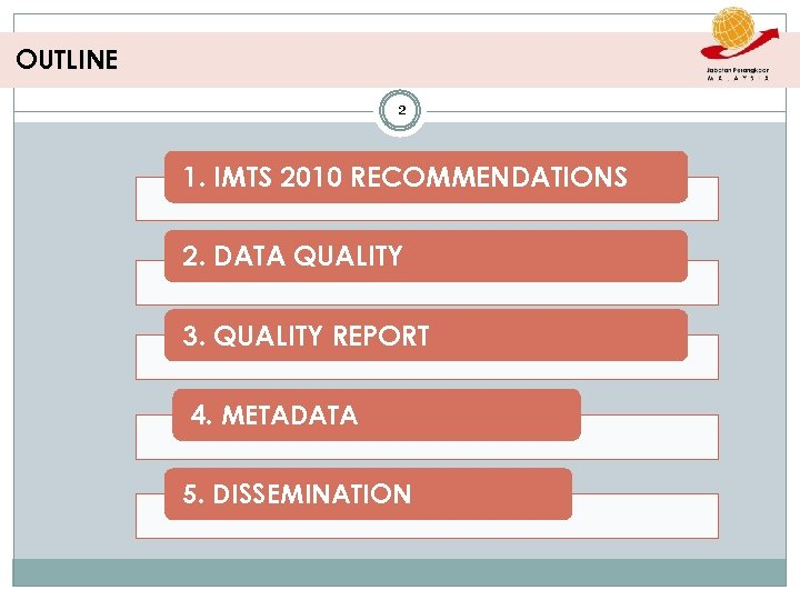 OUTLINE 2 1. IMTS 2010 RECOMMENDATIONS 2. DATA QUALITY 3. QUALITY REPORT 4. METADATA