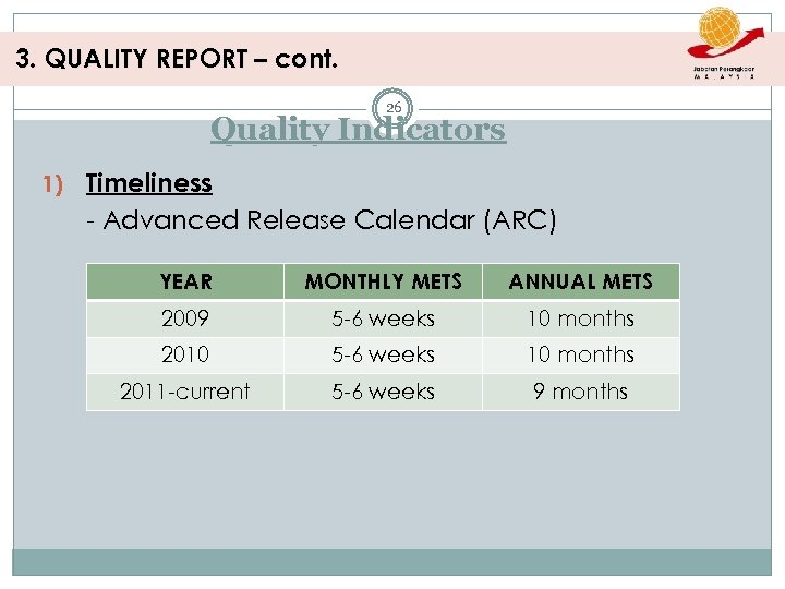 3. QUALITY REPORT – cont. 26 Quality Indicators 1) Timeliness - Advanced Release Calendar