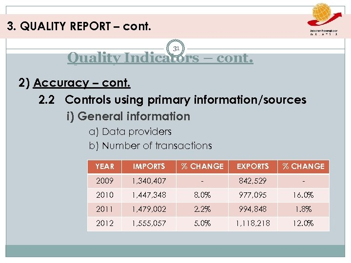 3. QUALITY REPORT – cont. 31 Quality Indicators – cont. 2) Accuracy – cont.