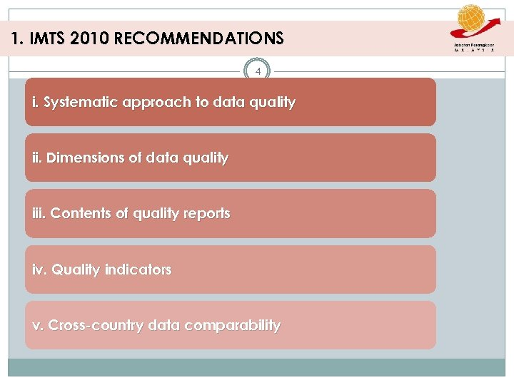 1. IMTS 2010 RECOMMENDATIONS 4 i. Systematic approach to data quality ii. Dimensions of