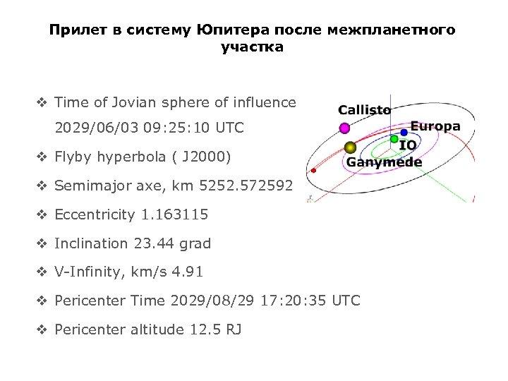 Прилет в систему Юпитера после межпланетного участка v Time of Jovian sphere of influence