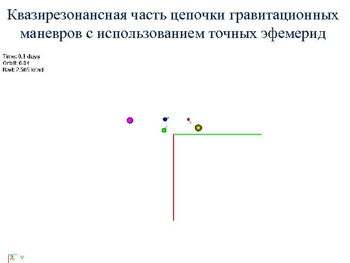 Квазирезонансная часть цепочки гравитационных маневров с использованием точных эфемерид