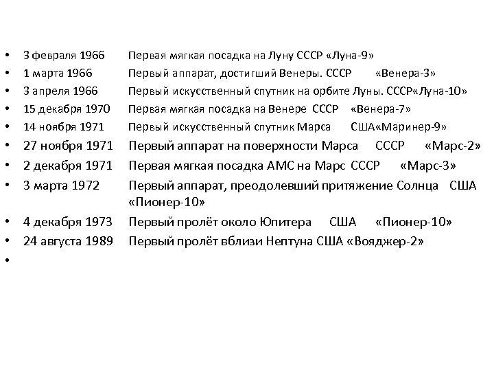 • • • 3 февраля 1966 1 марта 1966 3 апреля 1966 15