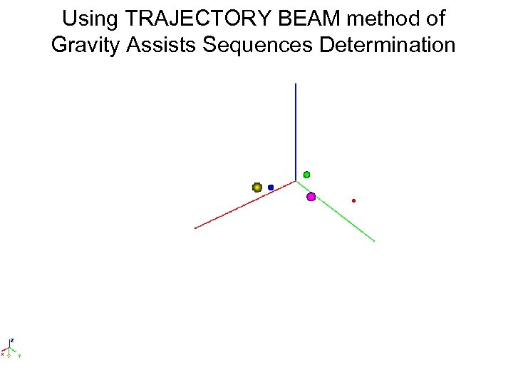 Using TRAJECTORY BEAM method of Gravity Assists Sequences Determination
